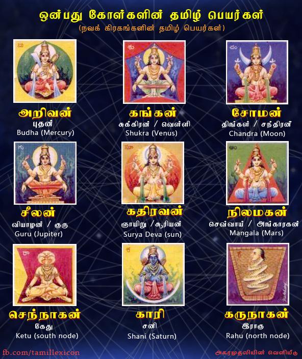 நவக் கிரகங்களின் தமிழ் பெயர்கள்